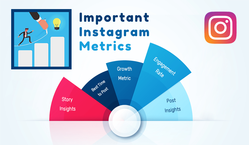 most-important-instagram-metrics